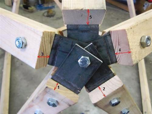 Коннектор из металлических полос. Цифрами обозначены порядок увеличения расстояния от края торца до паза для коннектора