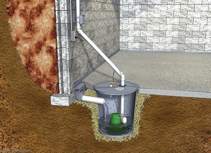 установка насоса в приямке для осушения подвала от проникающих вод