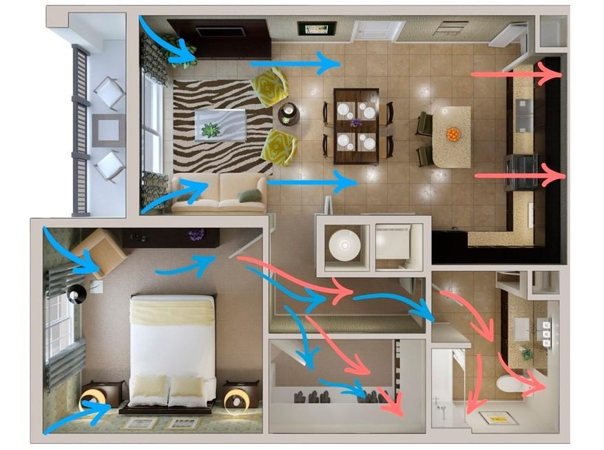 Движение воздушных потоков в жилом помещении.