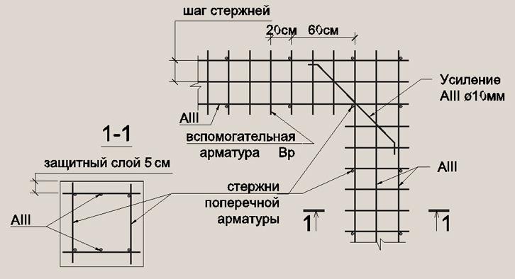 расчёт расхода арматуры на куб бетона