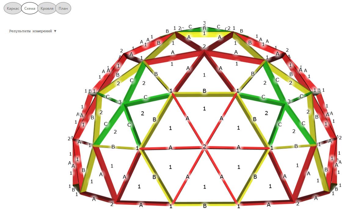 На схеме купола показаны обозначения рёбер, граней и вершин.