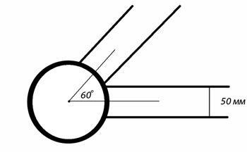 угол между лучами для соединения соседних ребер купола