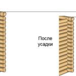 Усадка сруба. Методы компенсации усадки дома из сруба. Компенсаторы усадки.