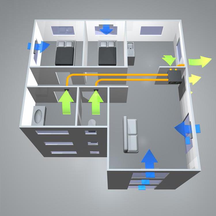 приточно вытяжная вентиляция для дома