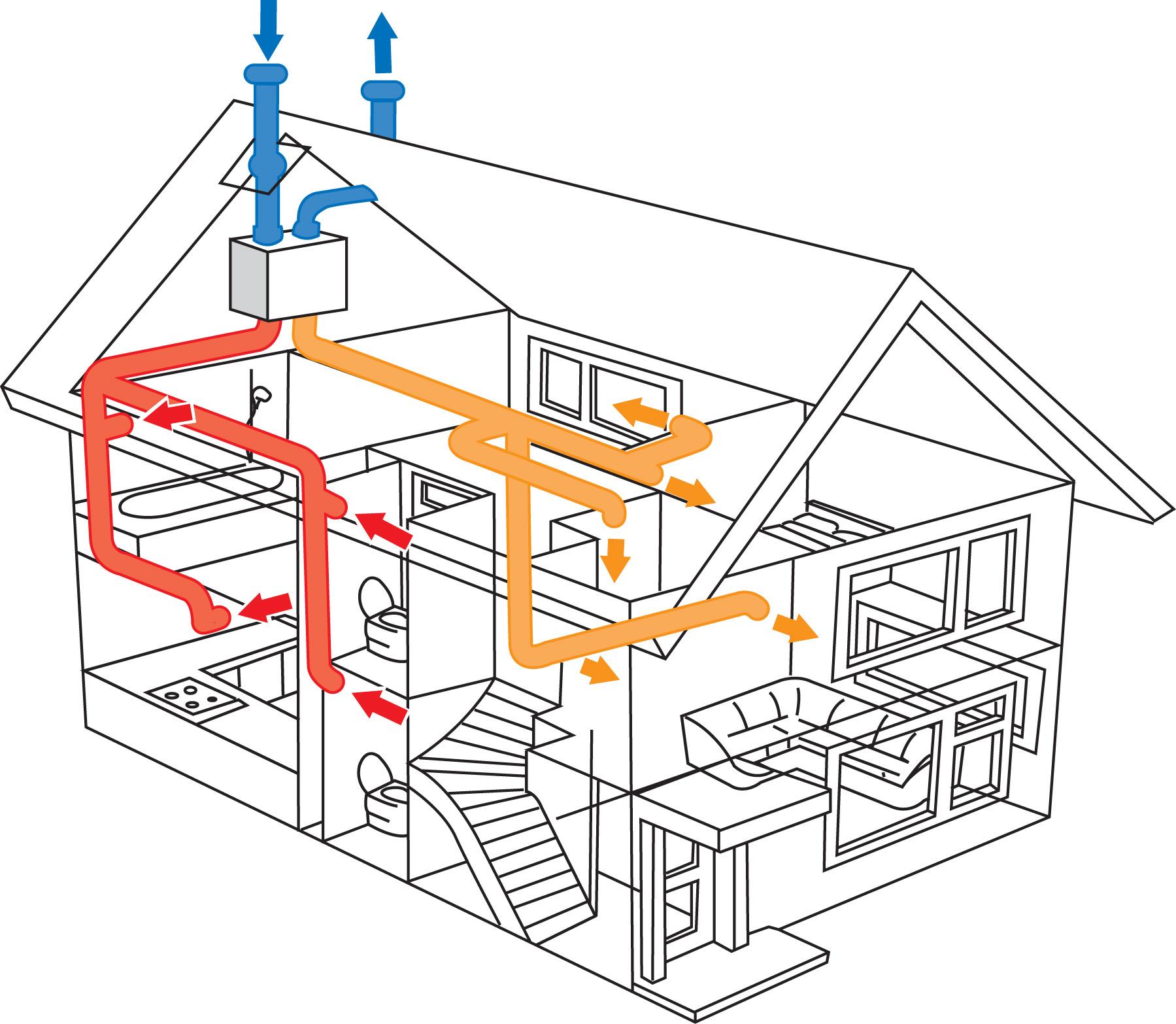 Приточная вытяжная вентиляция схема приточно вытяжной вентиляции